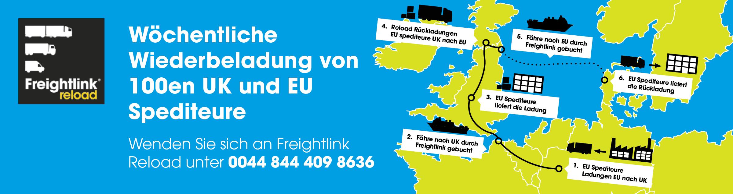 Freightlink Reload Backload